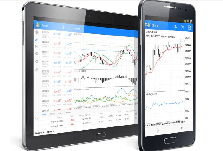 Best Forex Trading Apps in South Africa
